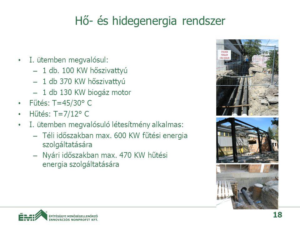Hő- és hidegenergia rendszer