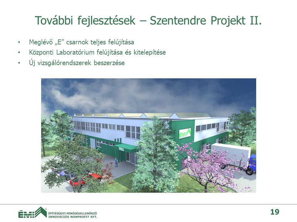 További fejlesztések – Szentendre Projekt II.
