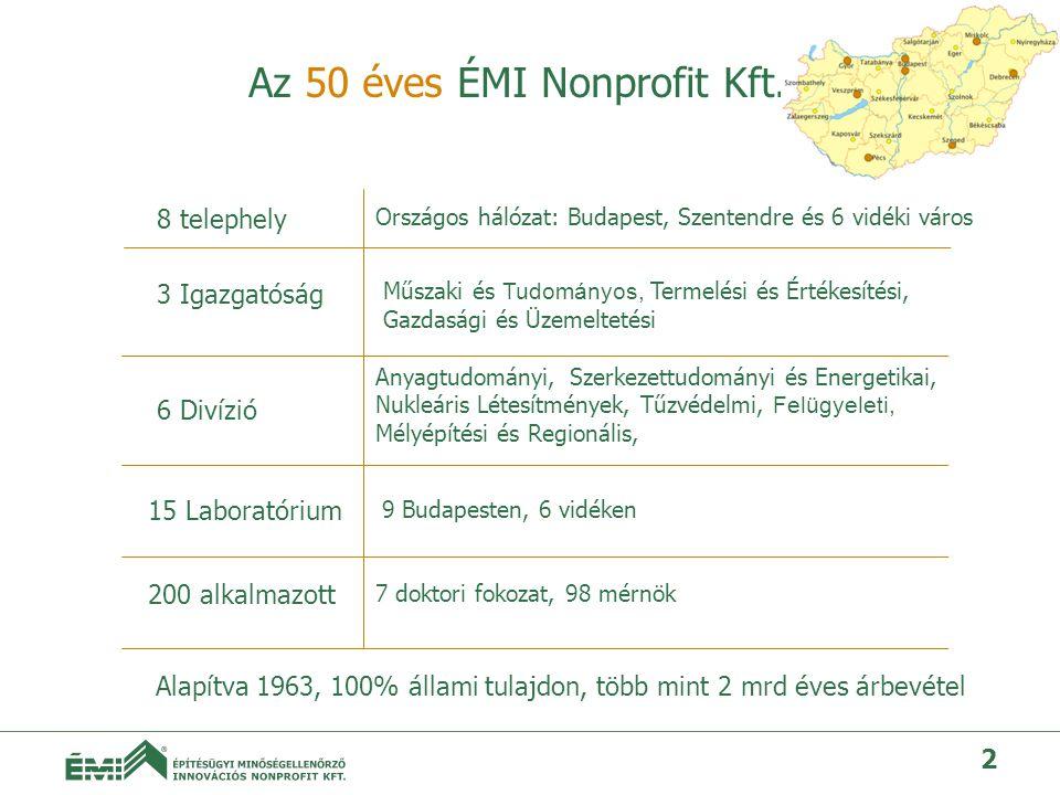 Az 50 éves ÉMI Nonprofit Kft.