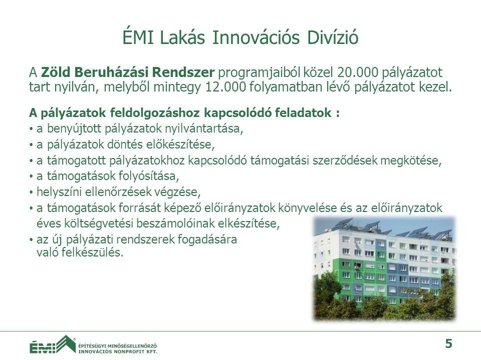 ÉMI Lakás Innovációs Divízió