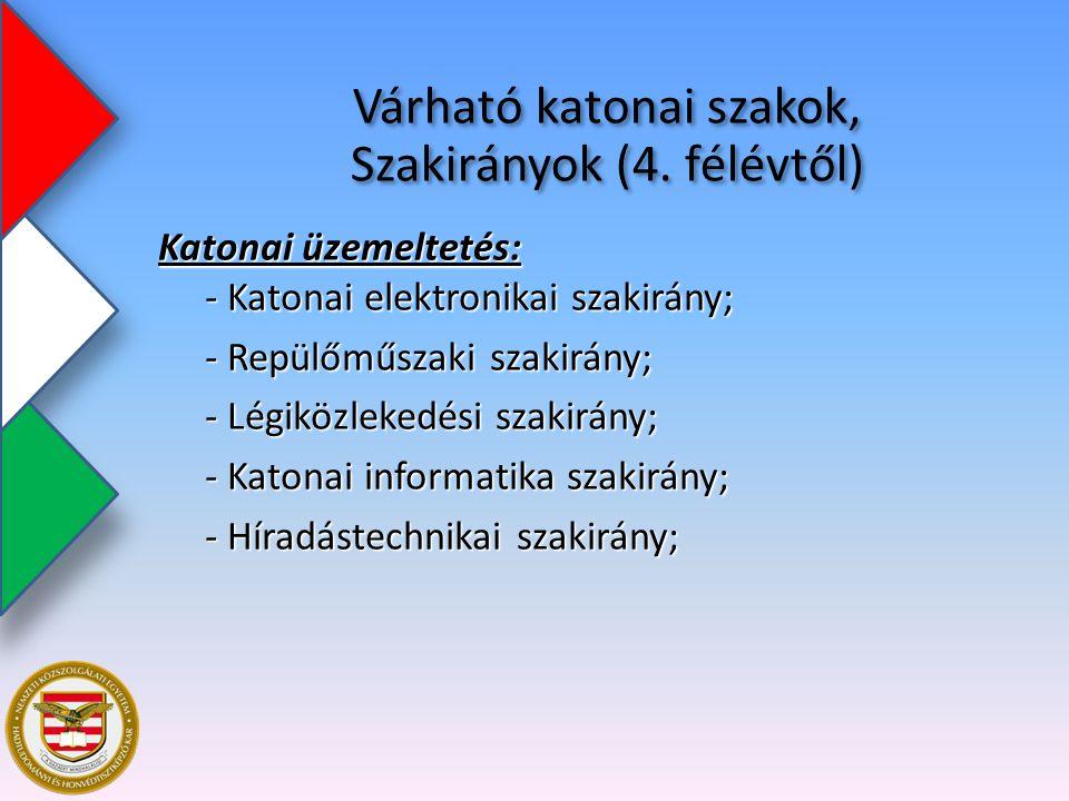 Várható katonai szakok, Szakirányok (4. félévtől)