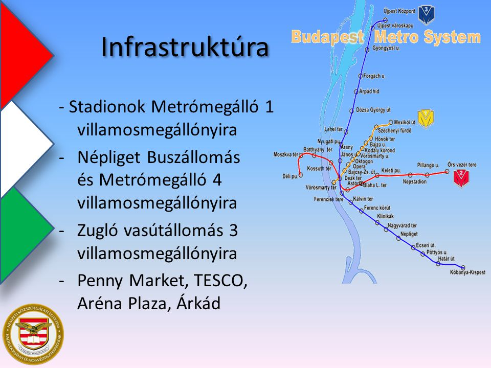Infrastruktúra - Stadionok Metrómegálló 1 villamosmegállónyira