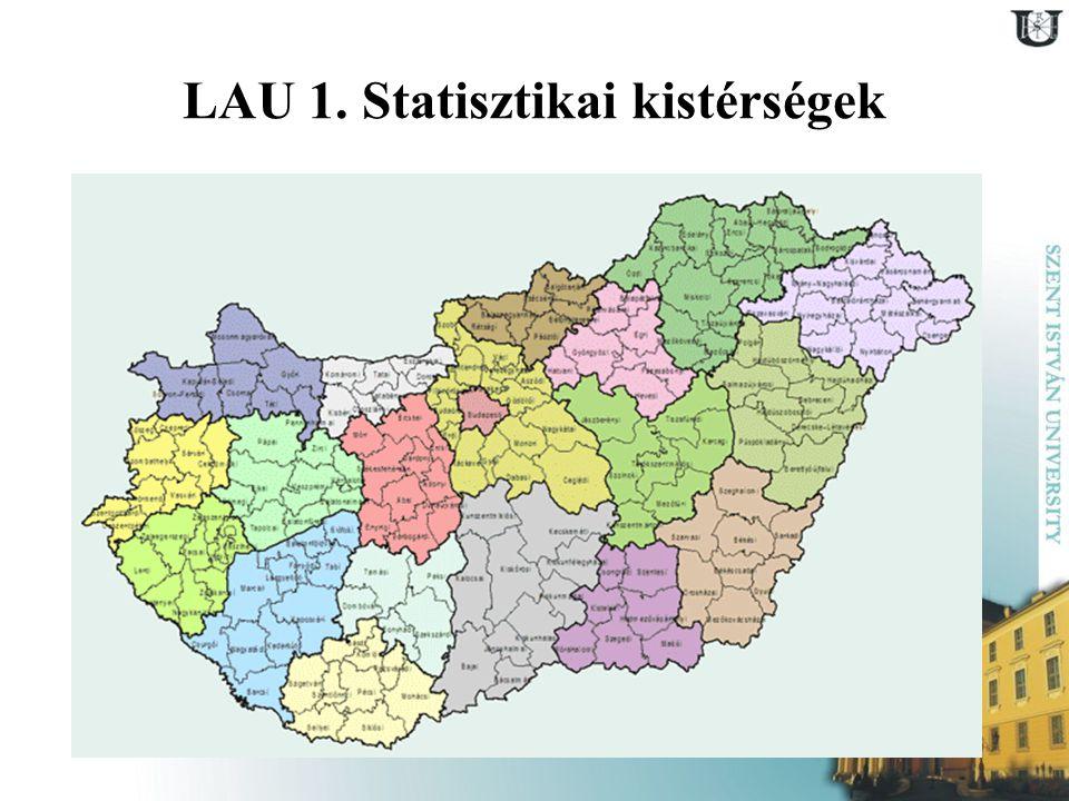 LAU 1. Statisztikai kistérségek
