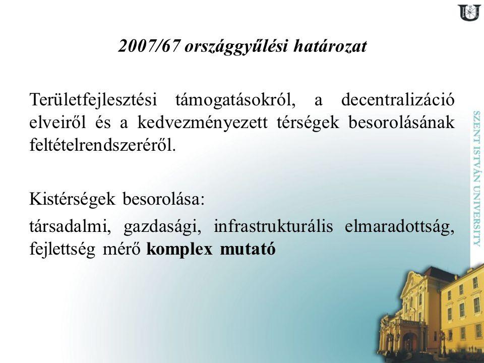2007/67 országgyűlési határozat