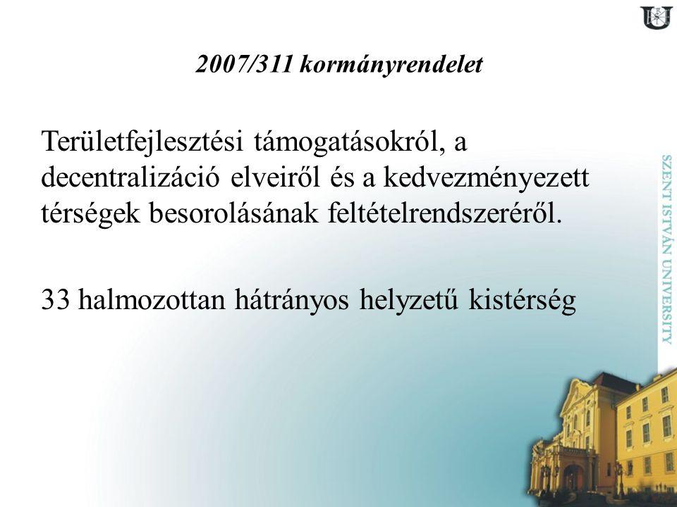 2007/311 kormányrendelet