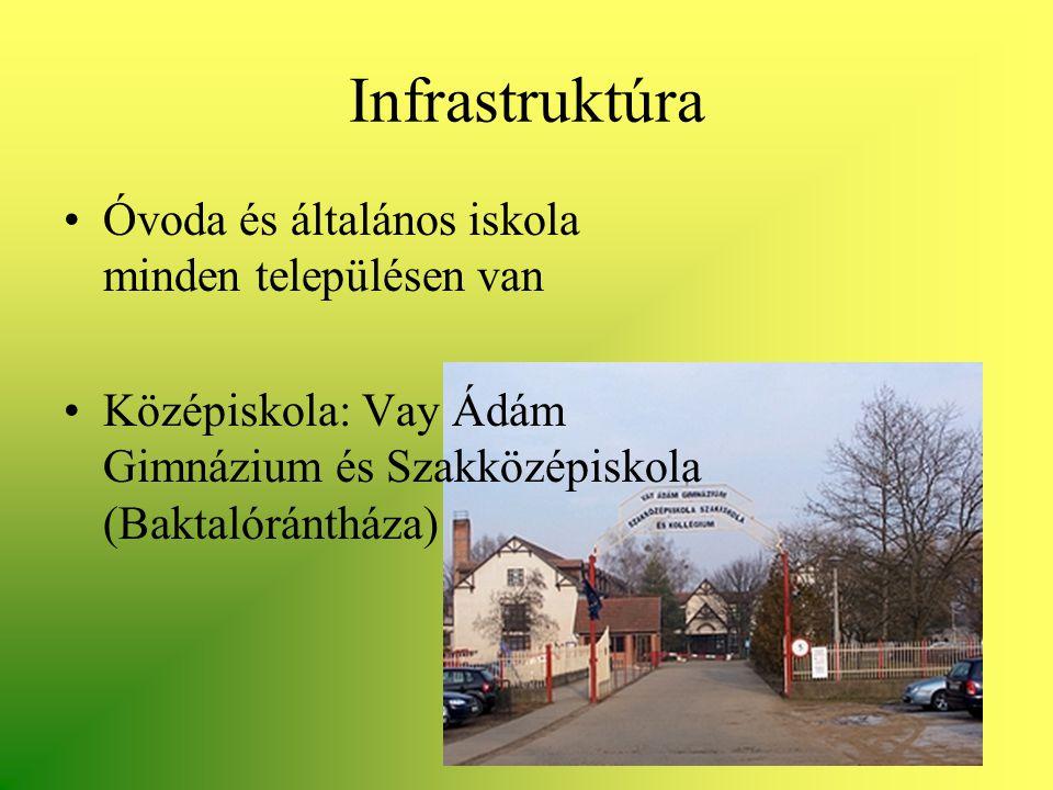 Infrastruktúra Óvoda és általános iskola minden településen van