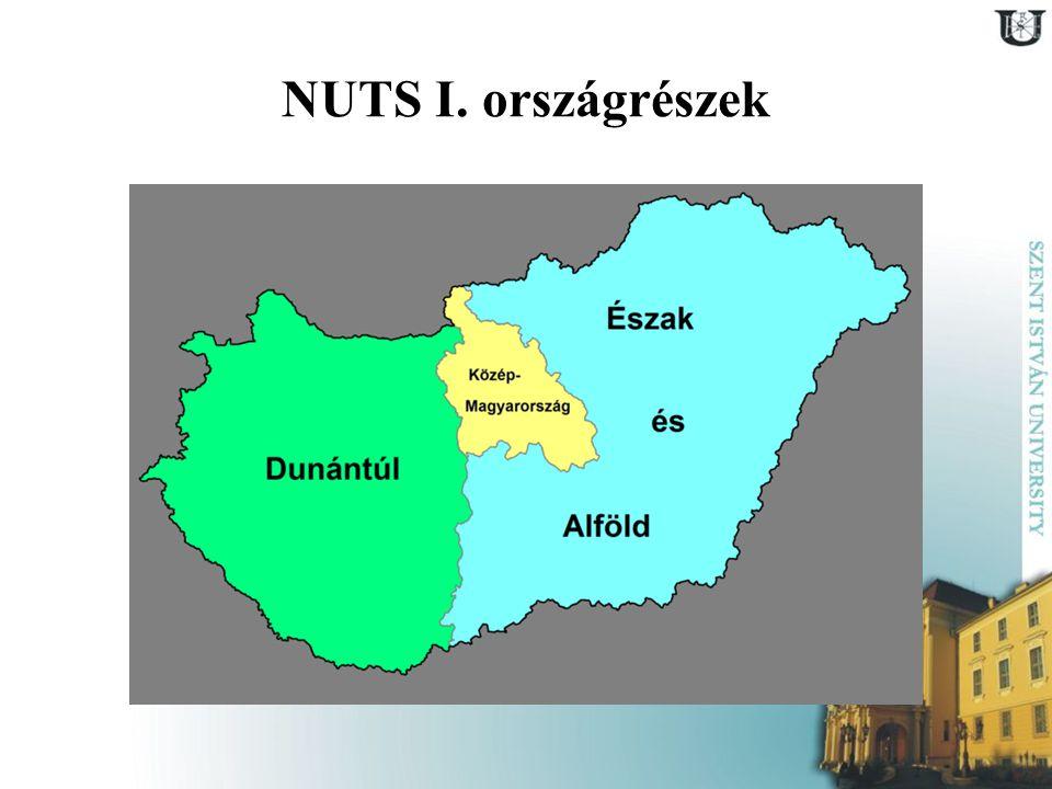 NUTS I. országrészek