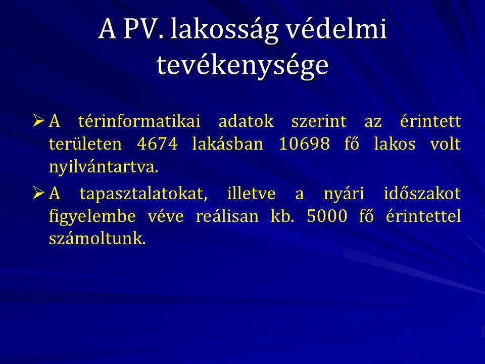 A PV. lakosság védelmi tevékenysége