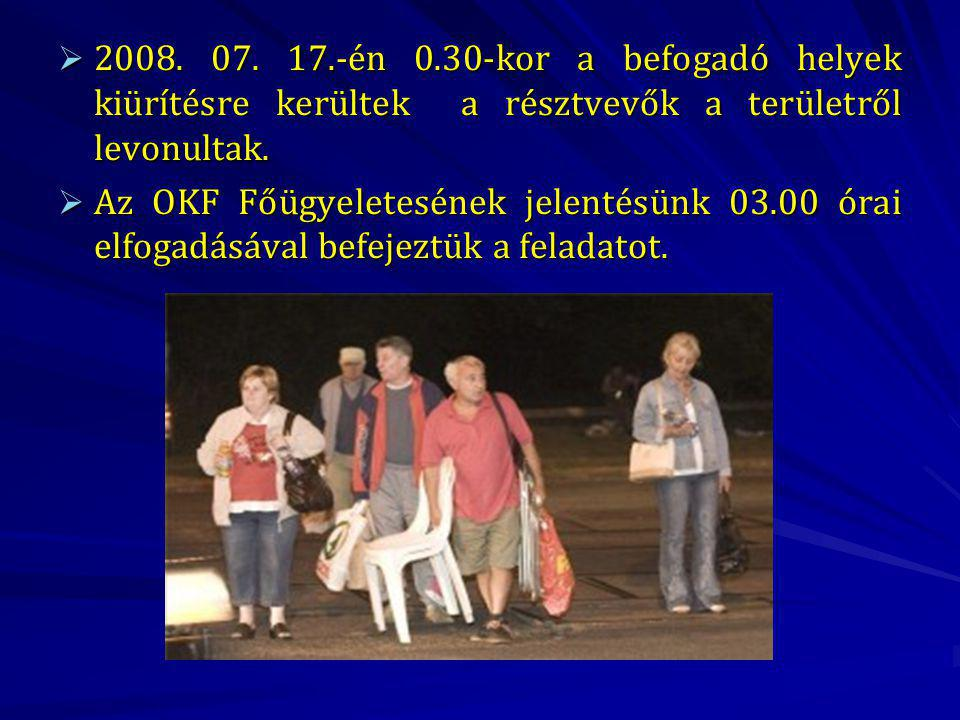 2008. 07. 17.-én 0.30-kor a befogadó helyek kiürítésre kerültek a résztvevők a területről levonultak.