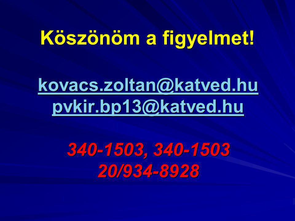 kovacs.zoltan@katved.hu pvkir.bp13@katved.hu