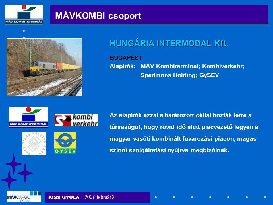 MÁVKOMBI csoport HUNGÁRIA INTERMODAL Kft. BUDAPEST