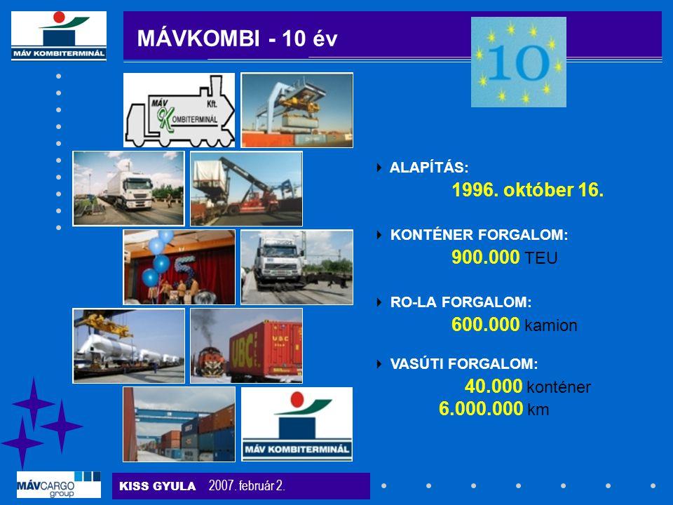 MÁVKOMBI - 10 év 40.000 konténer 6.000.000 km ALAPÍTÁS: