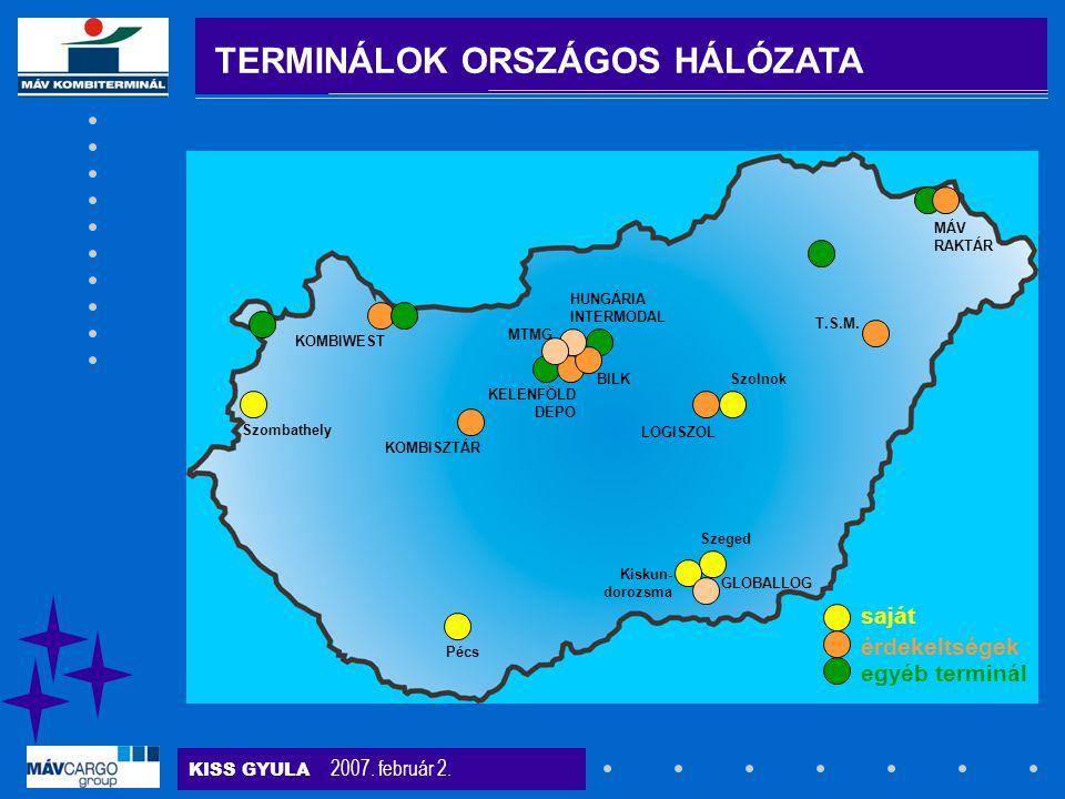 TERMINÁLOK ORSZÁGOS HÁLÓZATA