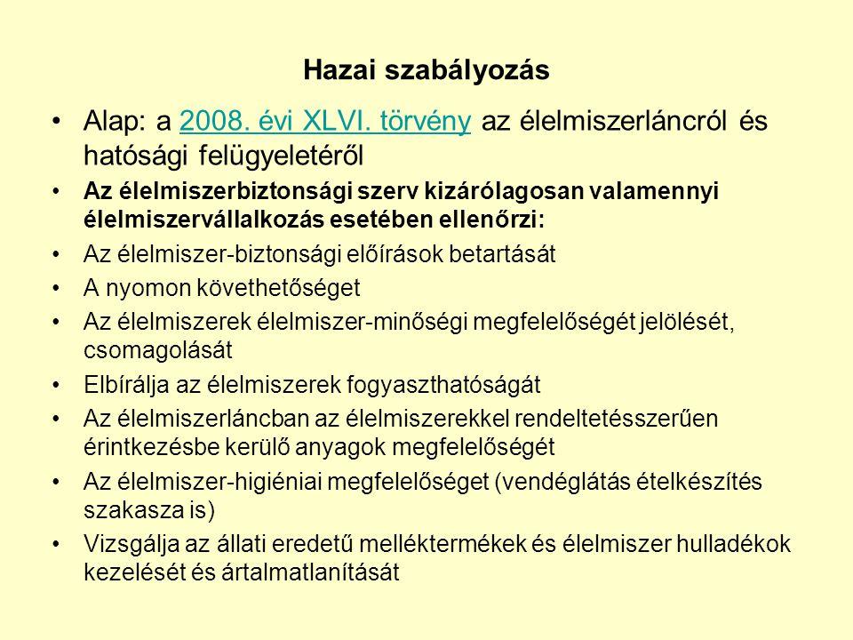 Hazai szabályozás Alap: a 2008. évi XLVI. törvény az élelmiszerláncról és hatósági felügyeletéről.