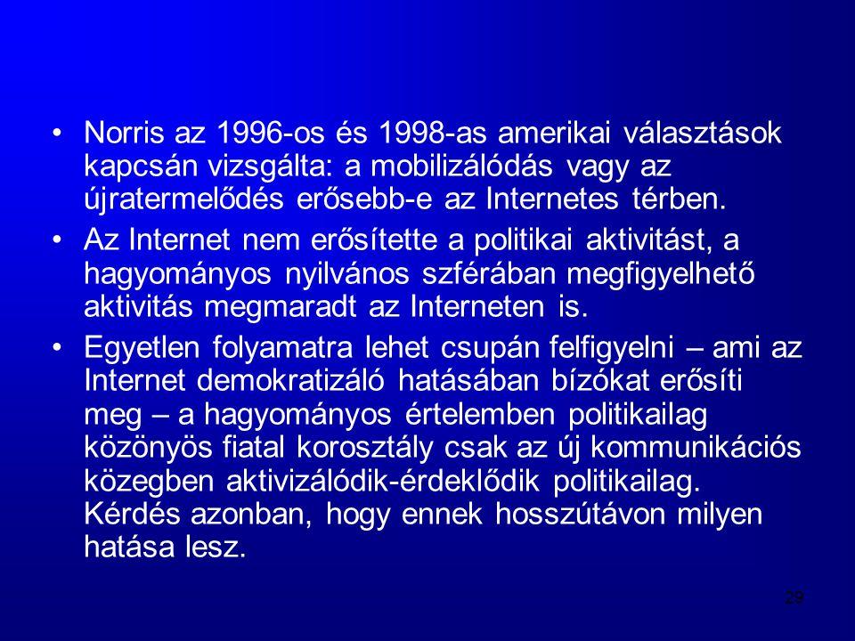 Norris az 1996-os és 1998-as amerikai választások kapcsán vizsgálta: a mobilizálódás vagy az újratermelődés erősebb-e az Internetes térben.