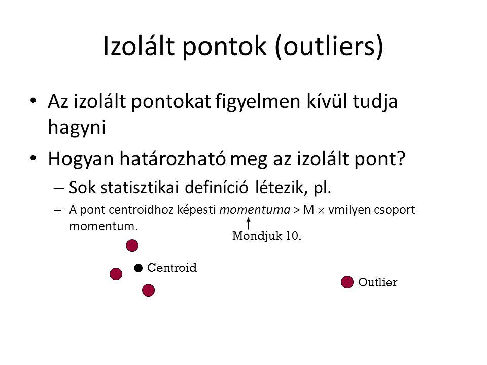 Izolált pontok (outliers)