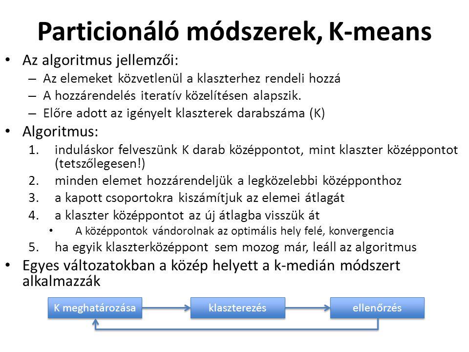 Particionáló módszerek, K-means