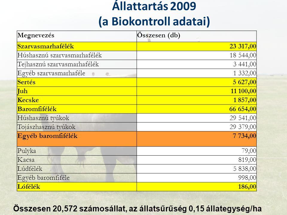Állattartás 2009 (a Biokontroll adatai)