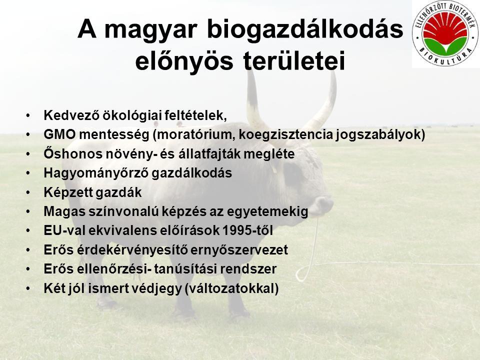 A magyar biogazdálkodás előnyös területei