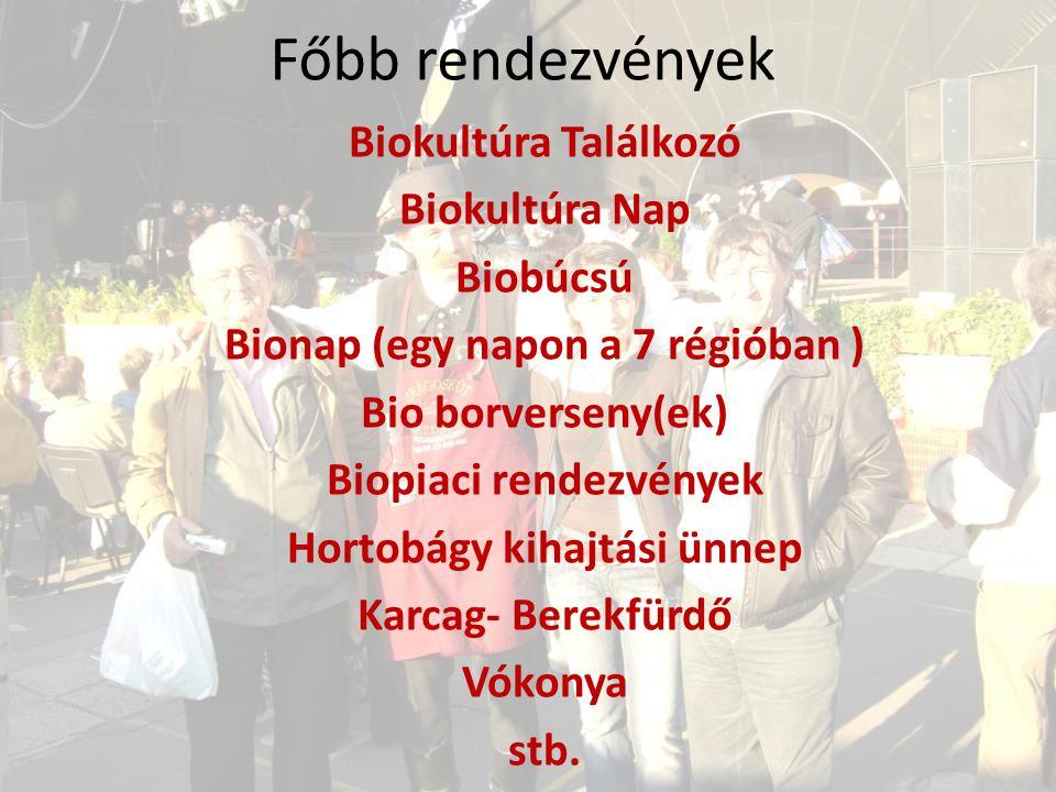 Főbb rendezvények Biokultúra Találkozó Biokultúra Nap Biobúcsú