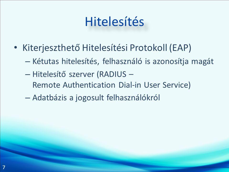 Hitelesítés Kiterjeszthető Hitelesítési Protokoll (EAP)