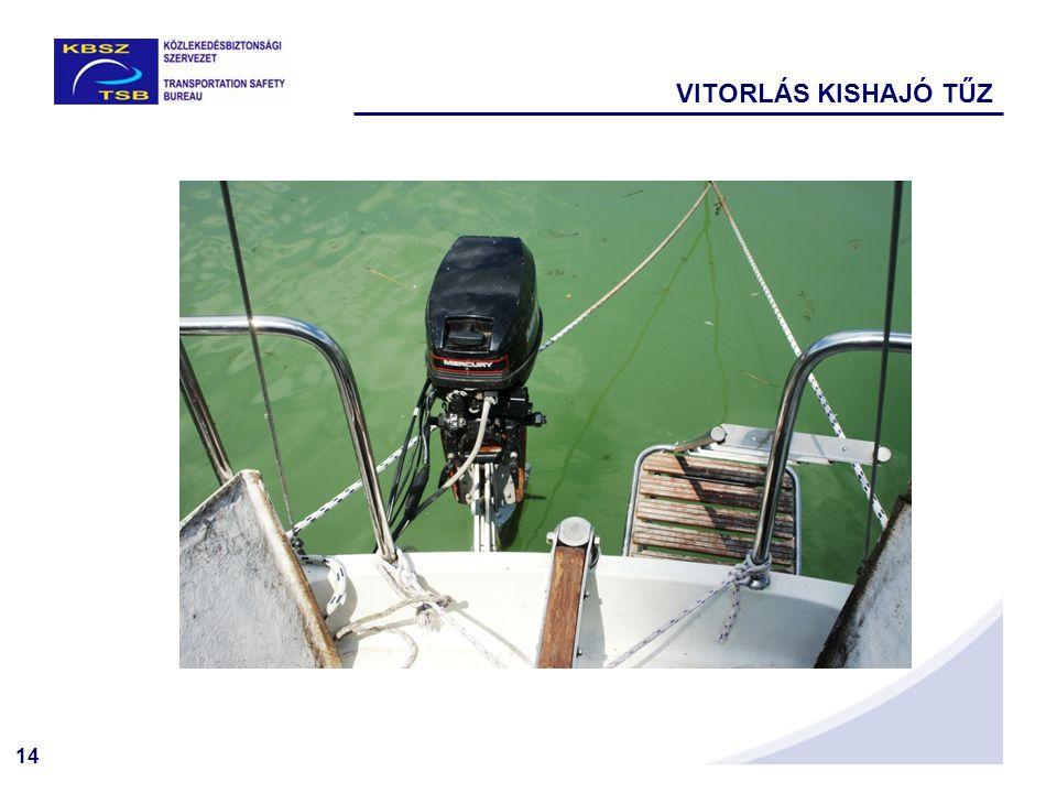 VITORLÁS KISHAJÓ TŰZ