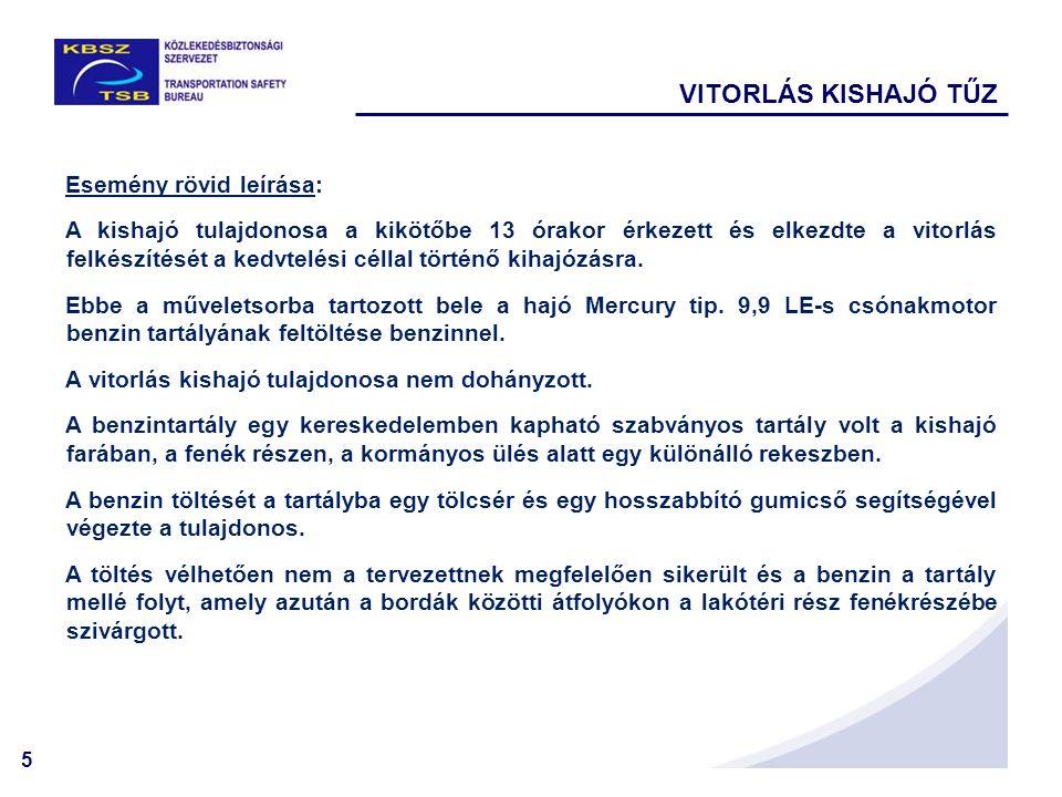 VITORLÁS KISHAJÓ TŰZ Esemény rövid leírása: