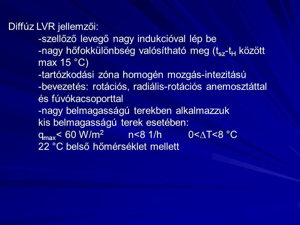 Diffúz LVR jellemzői: -szellőző levegő nagy indukcióval lép be. -nagy hőfokkülönbség valósítható meg (tsz-tH között.