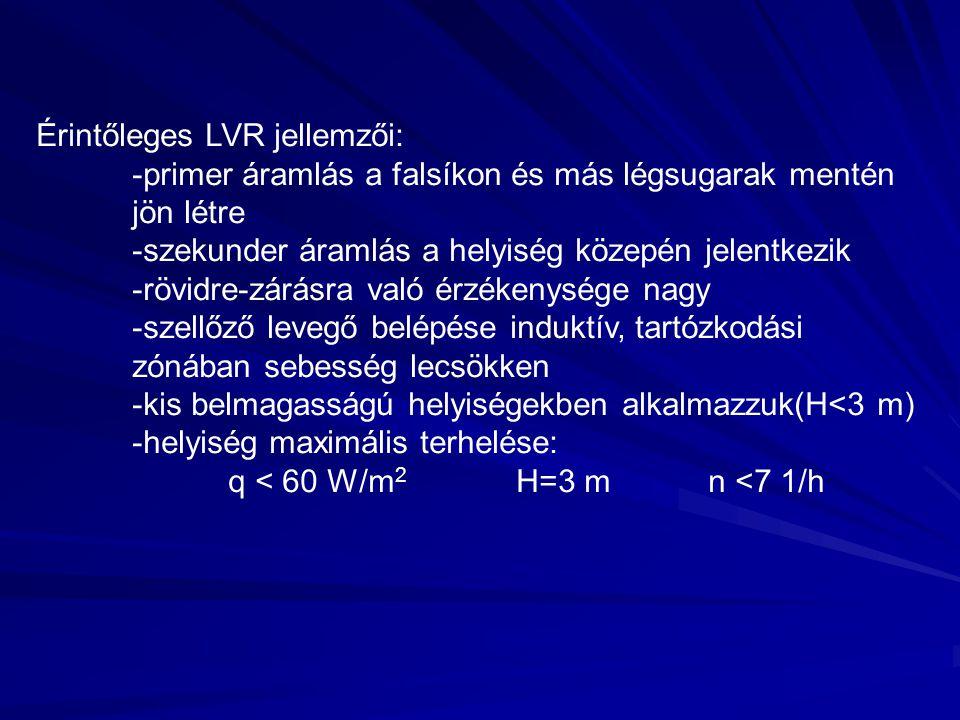 Érintőleges LVR jellemzői: