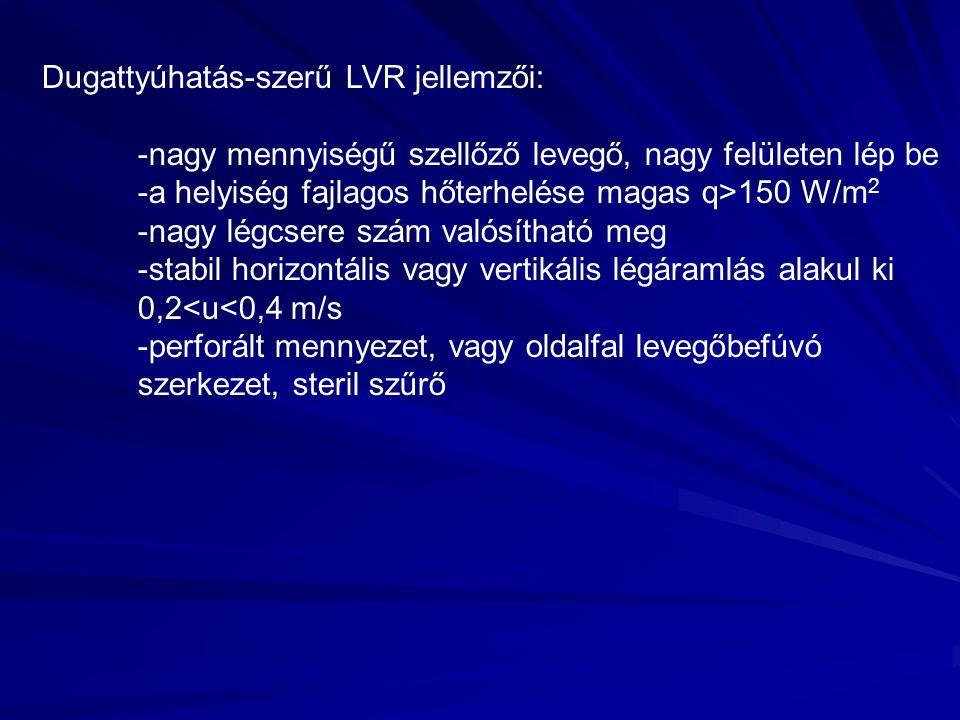 Dugattyúhatás-szerű LVR jellemzői: