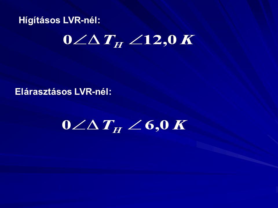 Hígításos LVR-nél: Elárasztásos LVR-nél: