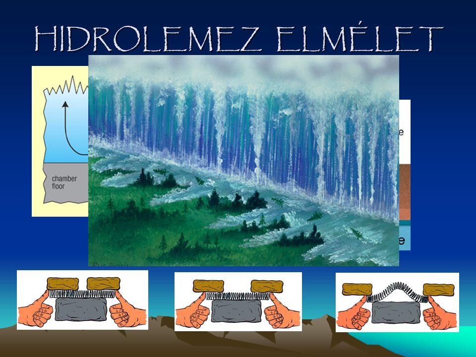 HIDROLEMEZ ELMÉLET