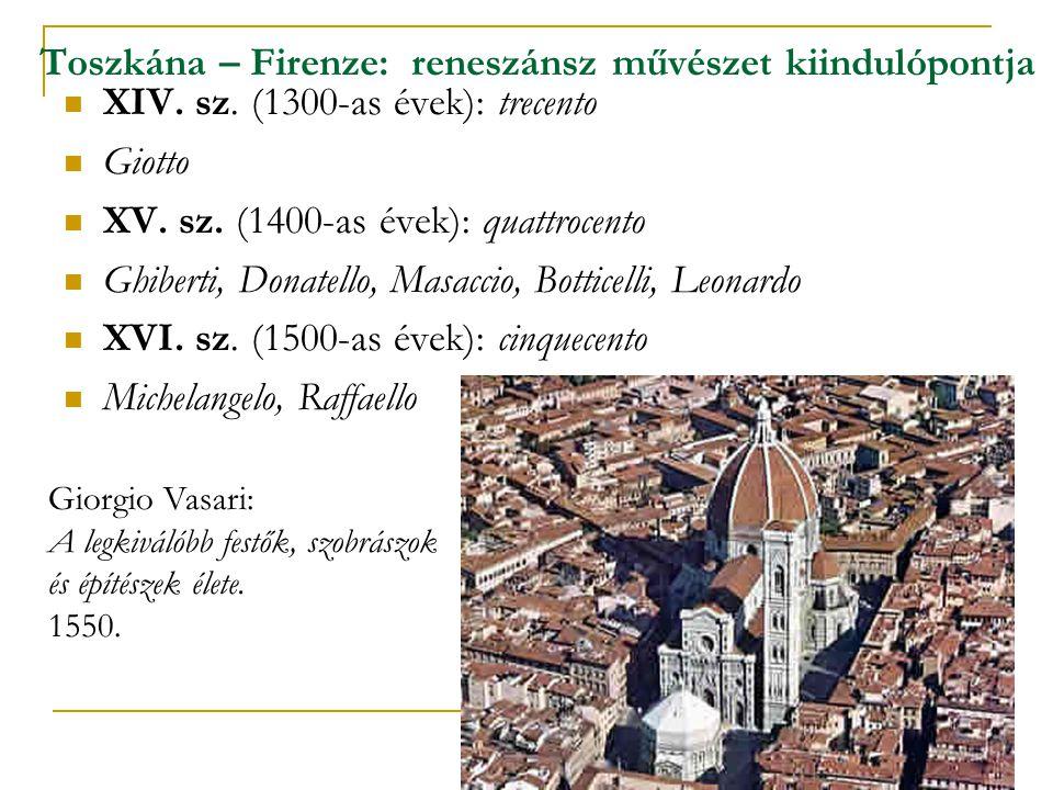 Toszkána – Firenze: reneszánsz művészet kiindulópontja