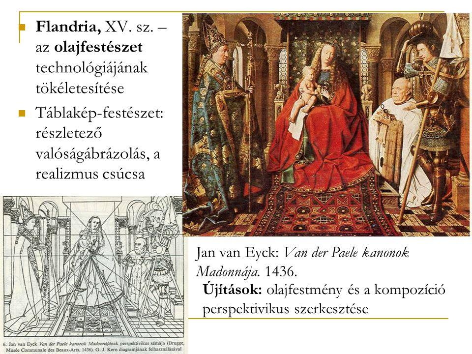 Flandria, XV. sz. – az olajfestészet technológiájának tökéletesítése
