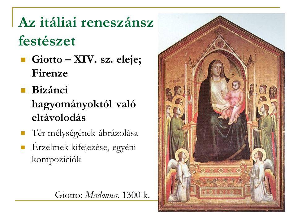 Az itáliai reneszánsz festészet