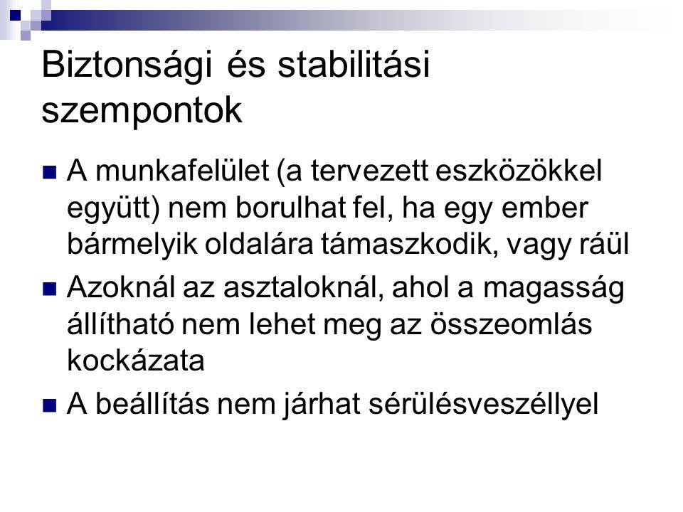 Biztonsági és stabilitási szempontok
