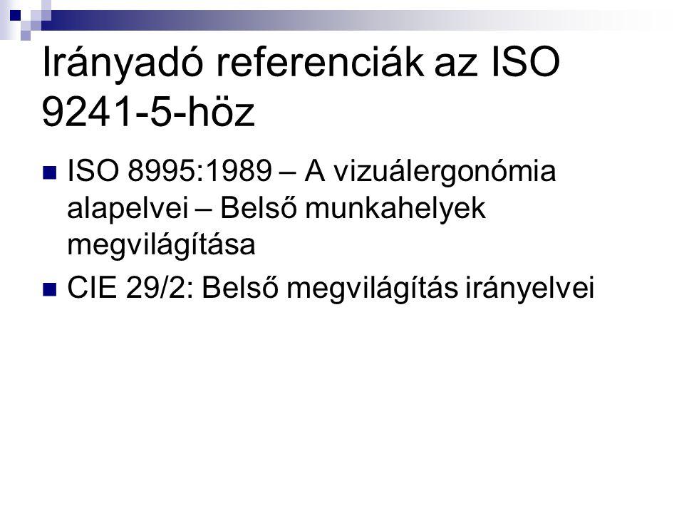 Irányadó referenciák az ISO 9241-5-höz