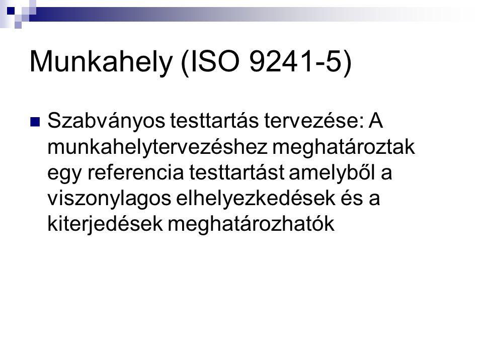 Munkahely (ISO 9241-5)