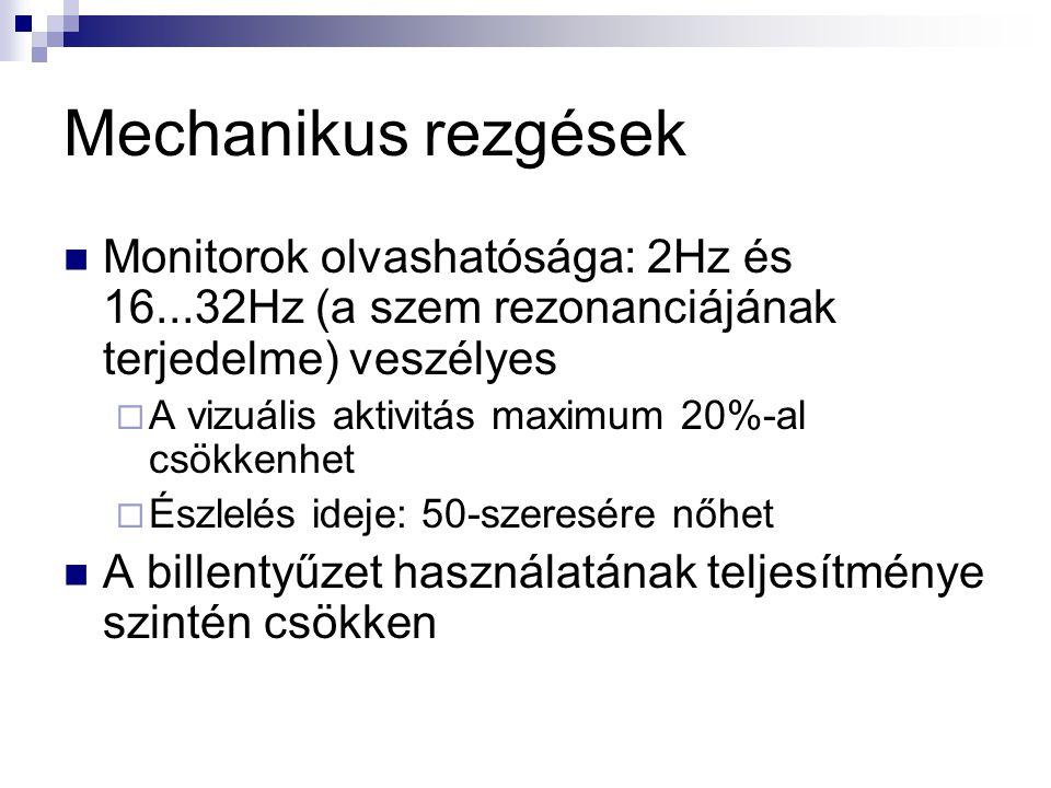 Mechanikus rezgések Monitorok olvashatósága: 2Hz és 16...32Hz (a szem rezonanciájának terjedelme) veszélyes.