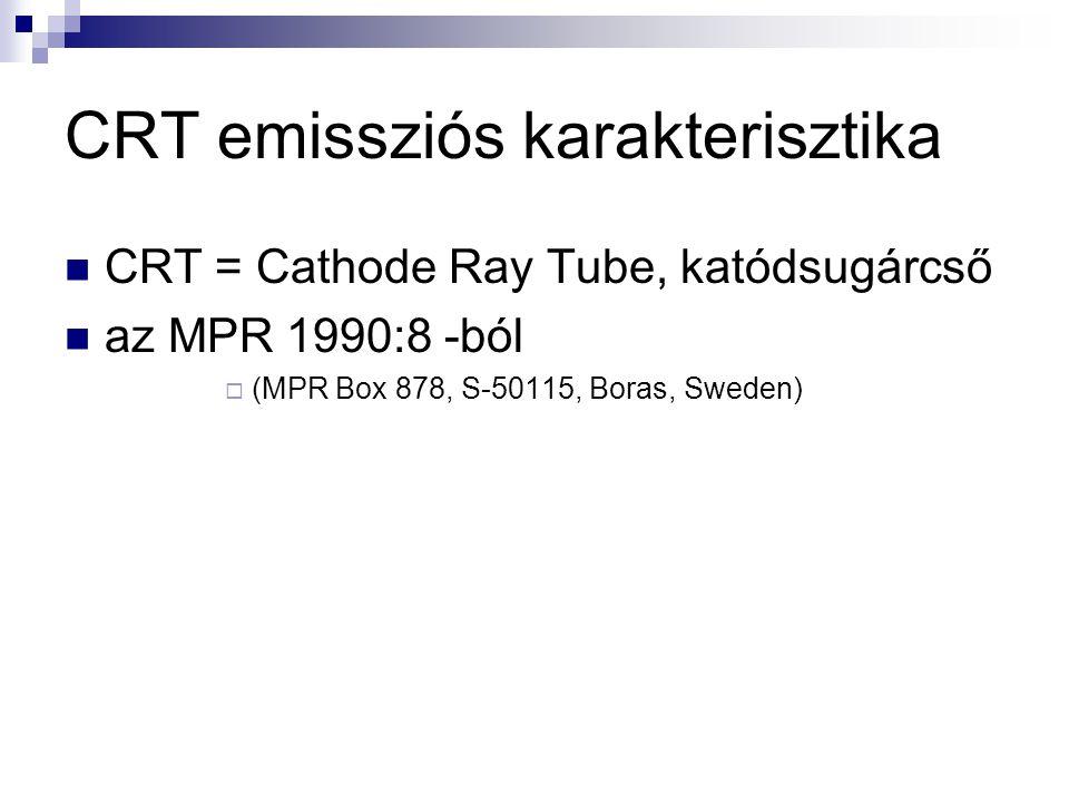 CRT emissziós karakterisztika