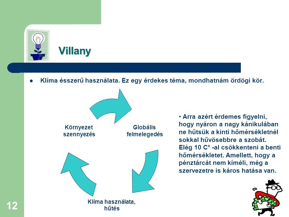 Villany Klíma ésszerű használata. Ez egy érdekes téma, mondhatnám ördögi kör.