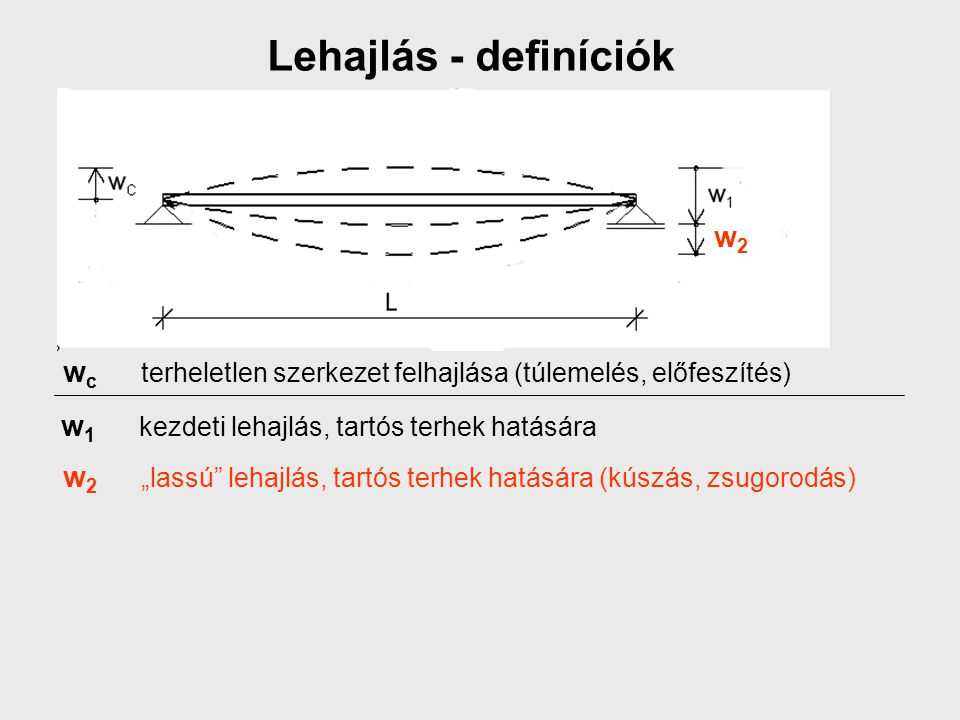 Lehajlás - definíciók w2