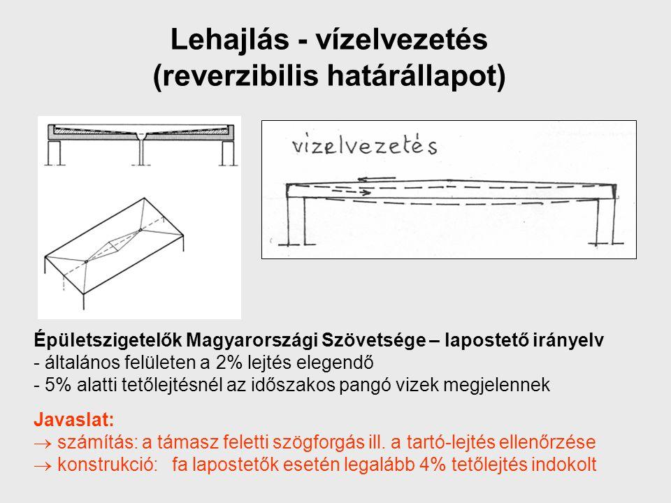 Lehajlás - vízelvezetés (reverzibilis határállapot)