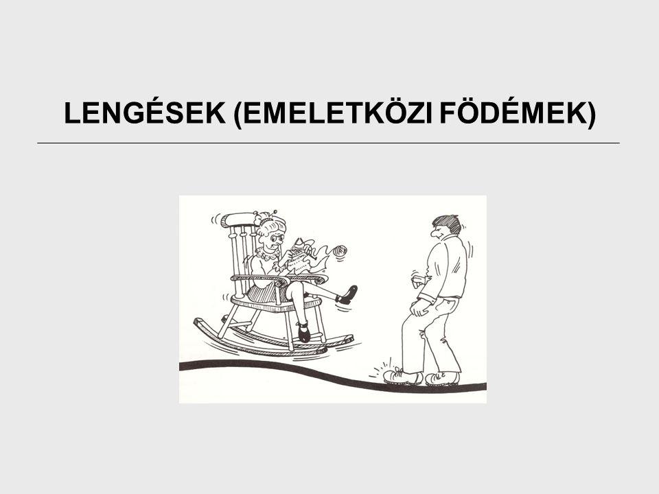 LENGÉSEK (EMELETKÖZI FÖDÉMEK)