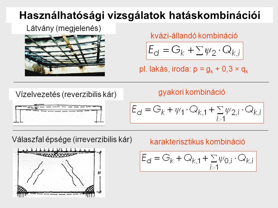 Használhatósági vizsgálatok hatáskombinációi