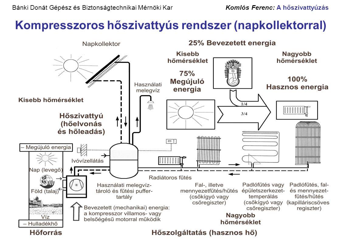 Bánki Donát Gépész és Biztonságtechnikai Mérnöki Kar Komlós Ferenc: A hőszivattyúzás Kompresszoros hőszivattyús rendszer (napkollektorral)