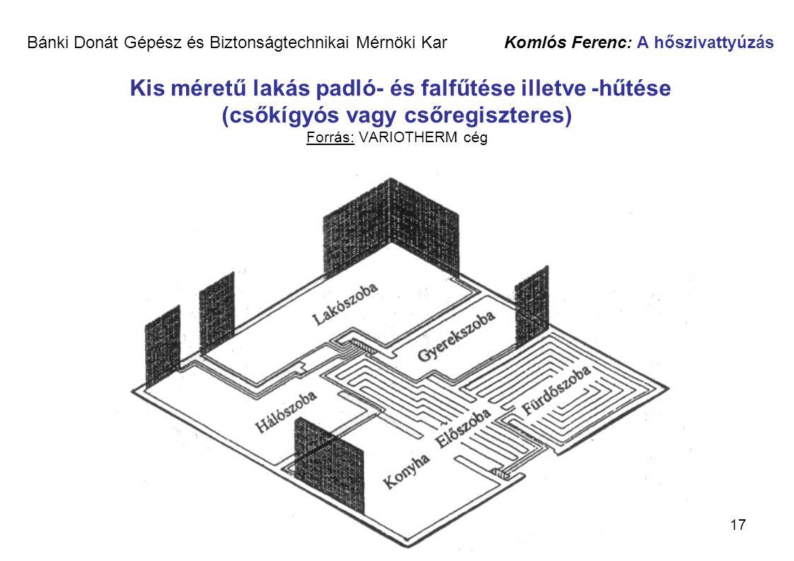 Bánki Donát Gépész és Biztonságtechnikai Mérnöki Kar Komlós Ferenc: A hőszivattyúzás Kis méretű lakás padló- és falfűtése illetve -hűtése (csőkígyós vagy csőregiszteres) Forrás: VARIOTHERM cég