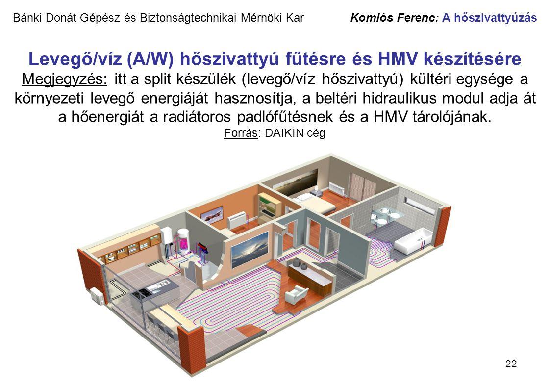Bánki Donát Gépész és Biztonságtechnikai Mérnöki Kar Komlós Ferenc: A hőszivattyúzás Levegő/víz (A/W) hőszivattyú fűtésre és HMV készítésére Megjegyzés: itt a split készülék (levegő/víz hőszivattyú) kültéri egysége a környezeti levegő energiáját hasznosítja, a beltéri hidraulikus modul adja át a hőenergiát a radiátoros padlófűtésnek és a HMV tárolójának.