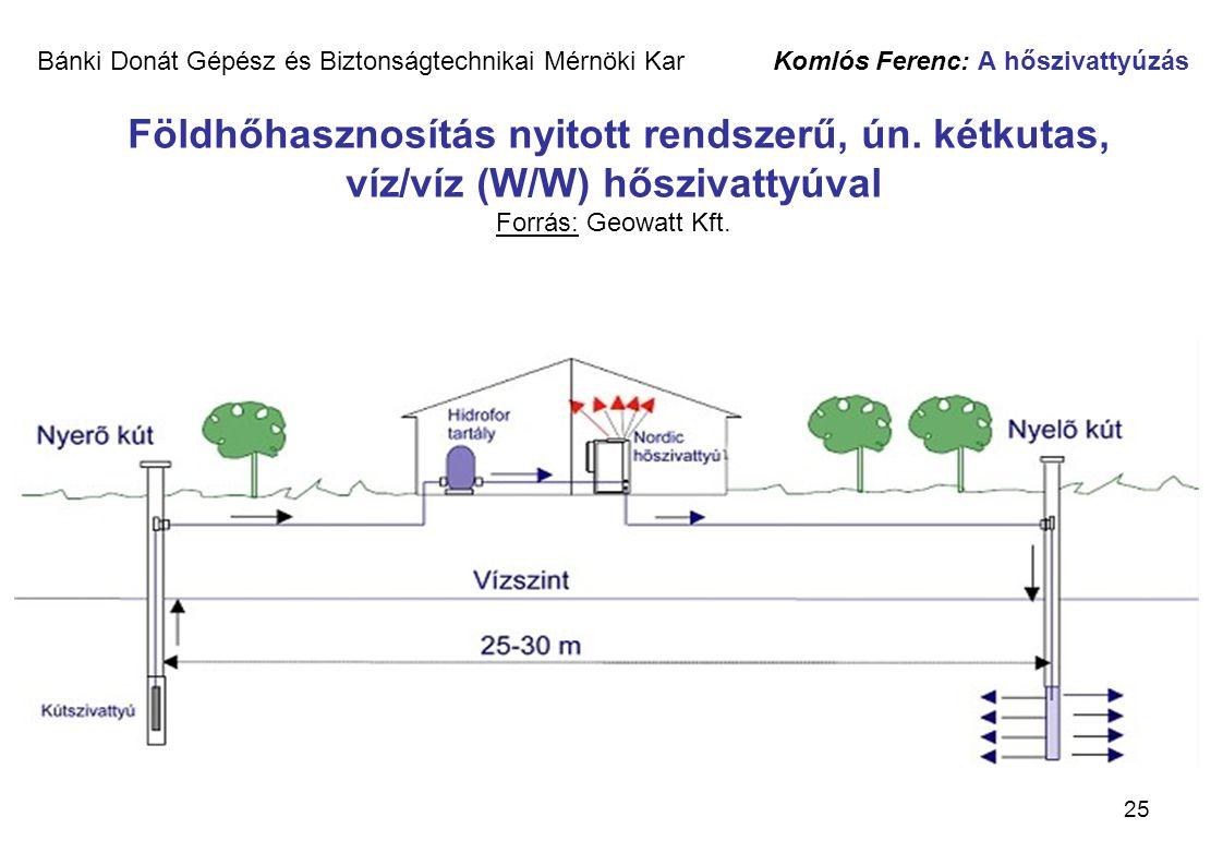 Bánki Donát Gépész és Biztonságtechnikai Mérnöki Kar Komlós Ferenc: A hőszivattyúzás Földhőhasznosítás nyitott rendszerű, ún.