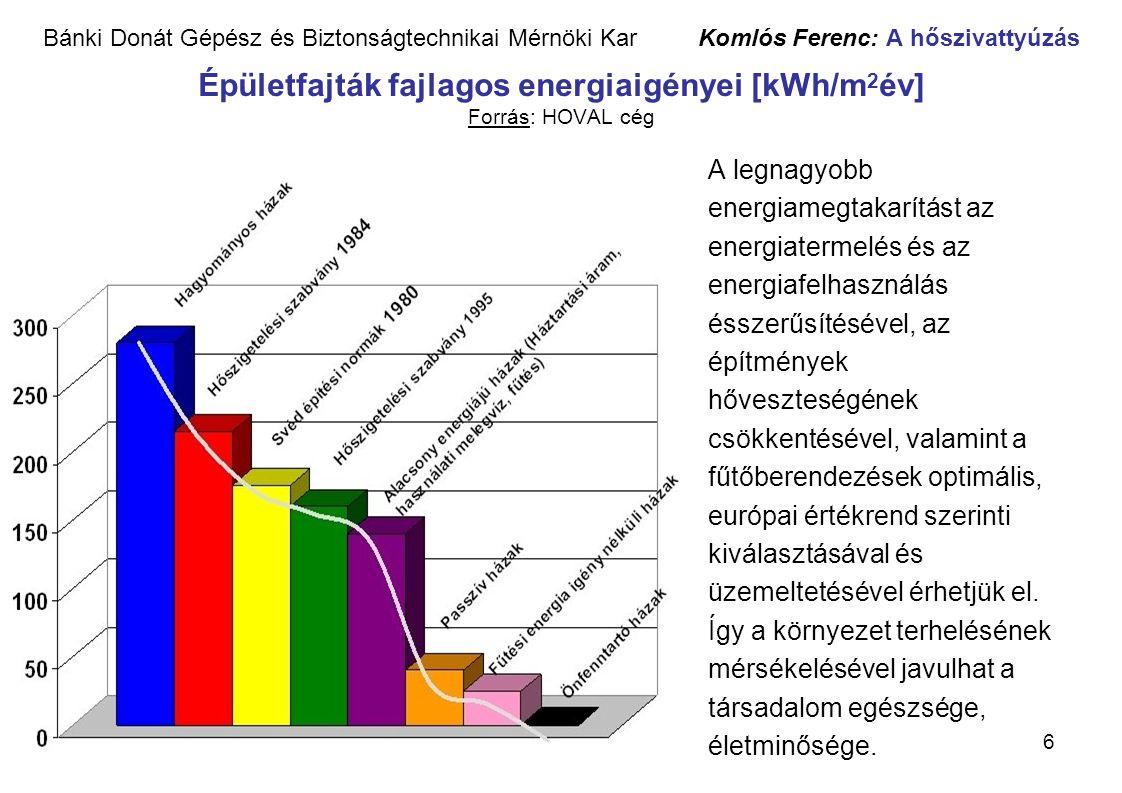 energiamegtakarítást az energiatermelés és az energiafelhasználás